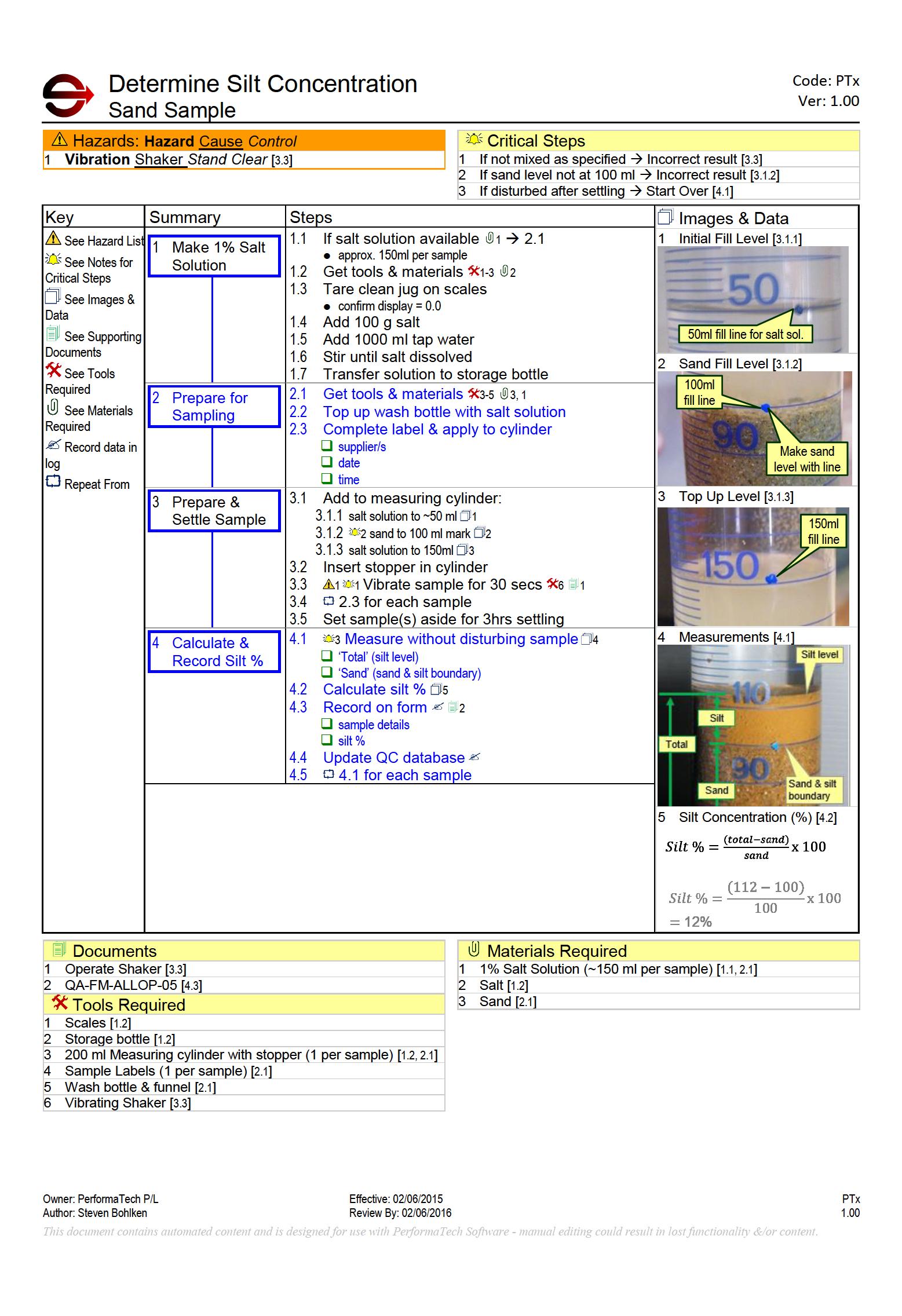 Example standard operating procedure sop performatech example of a standard operating procedures developed using trim sop altavistaventures Choice Image
